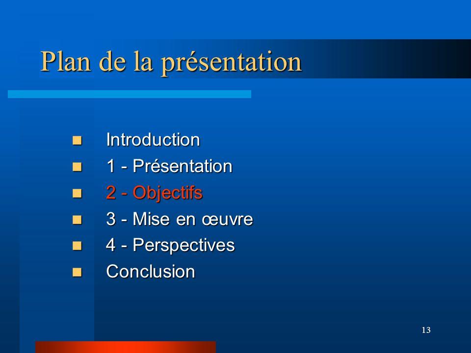 13 Plan de la présentation Introduction Introduction 1 - Présentation 1 - Présentation 2 - Objectifs 2 - Objectifs 3 - Mise en œuvre 3 - Mise en œuvre