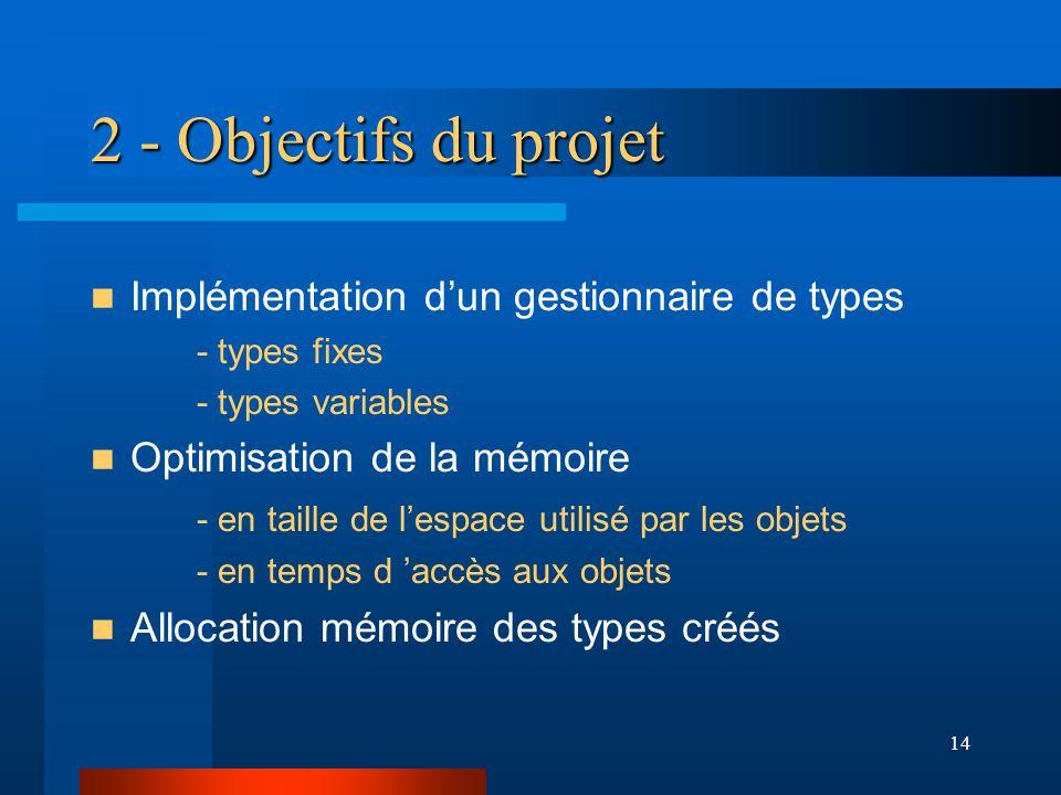 14 2 - Objectifs du projet Implémentation dun gestionnaire de types - types fixes - types variables Optimisation de la mémoire - en taille de lespace