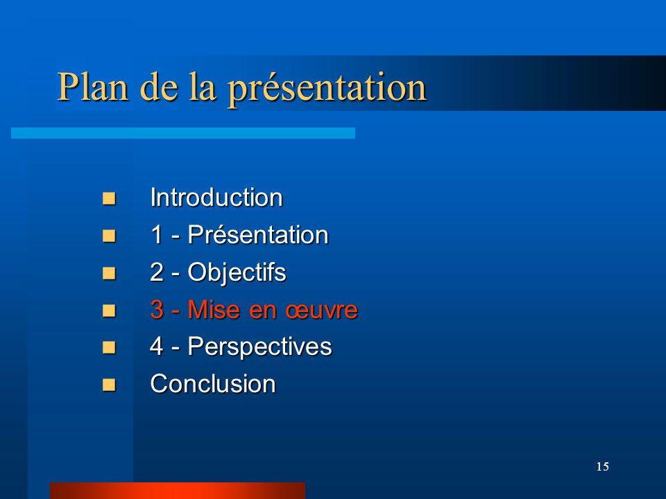 15 Plan de la présentation Introduction Introduction 1 - Présentation 1 - Présentation 2 - Objectifs 2 - Objectifs 3 - Mise en œuvre 3 - Mise en œuvre