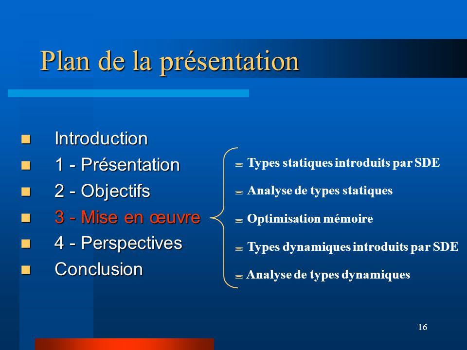 16 Plan de la présentation Introduction Introduction 1 - Présentation 1 - Présentation 2 - Objectifs 2 - Objectifs 3 - Mise en œuvre 3 - Mise en œuvre