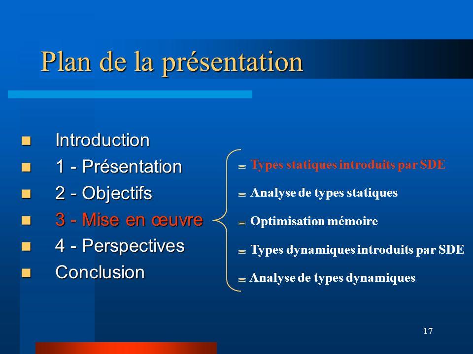 17 Plan de la présentation Introduction Introduction 1 - Présentation 1 - Présentation 2 - Objectifs 2 - Objectifs 3 - Mise en œuvre 3 - Mise en œuvre