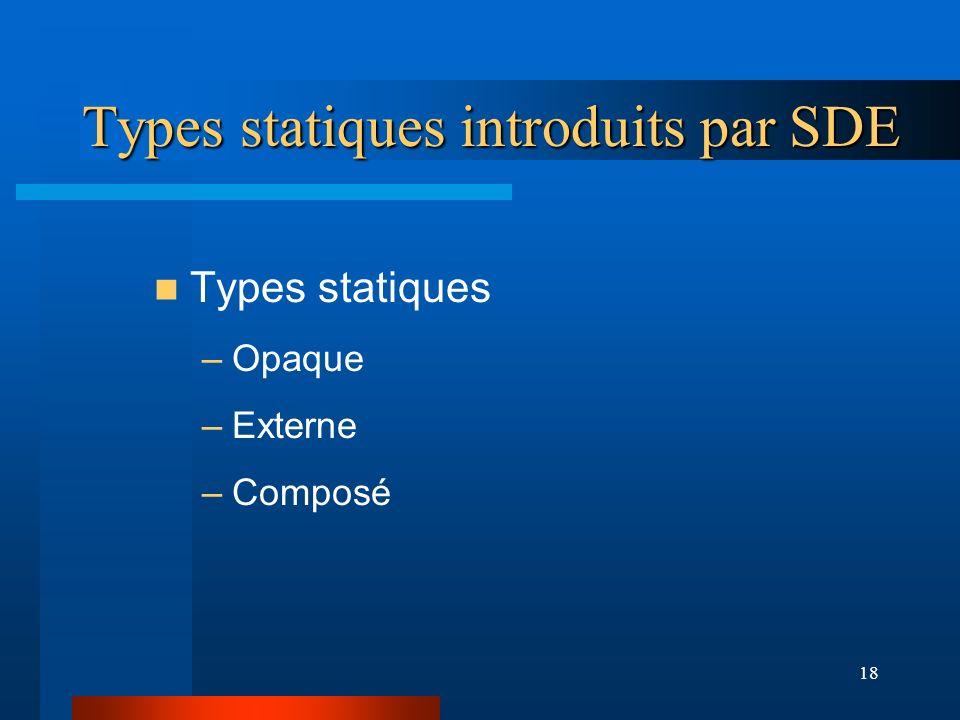 18 Types statiques introduits par SDE Types statiques –Opaque –Externe –Composé