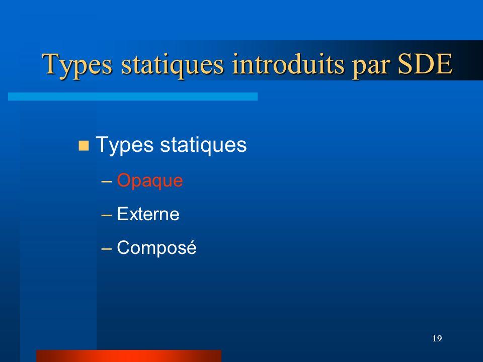 19 Types statiques introduits par SDE Types statiques –Opaque –Externe –Composé