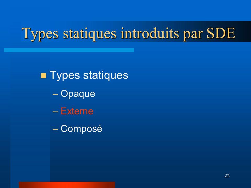 22 Types statiques introduits par SDE Types statiques –Opaque –Externe –Composé