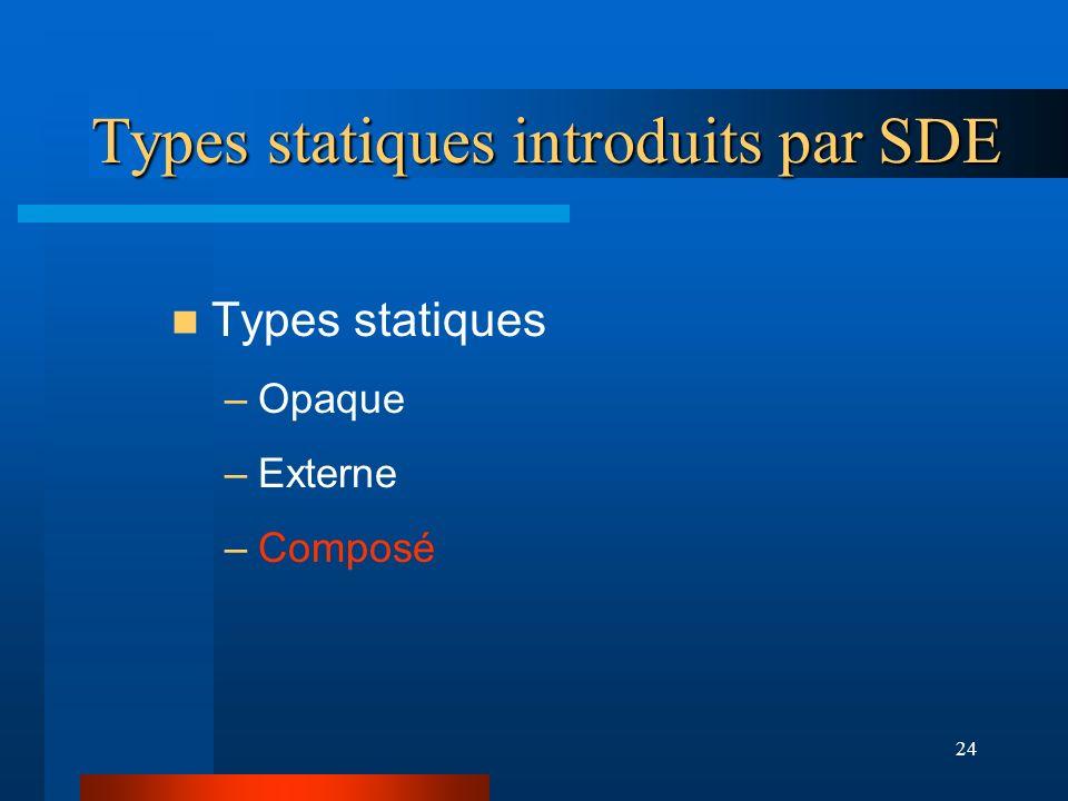 24 Types statiques introduits par SDE Types statiques –Opaque –Externe –Composé