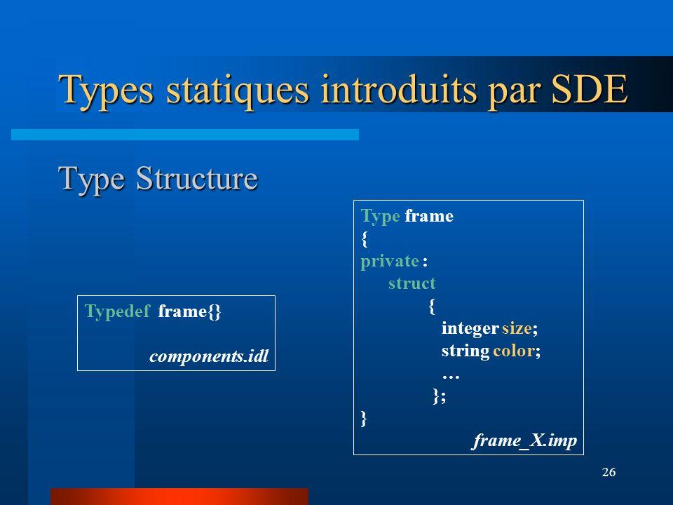 26 Type Structure Typedef frame{} components.idl Type frame { private : struct { integer size; string color; … }; } frame_X.imp Types statiques introd