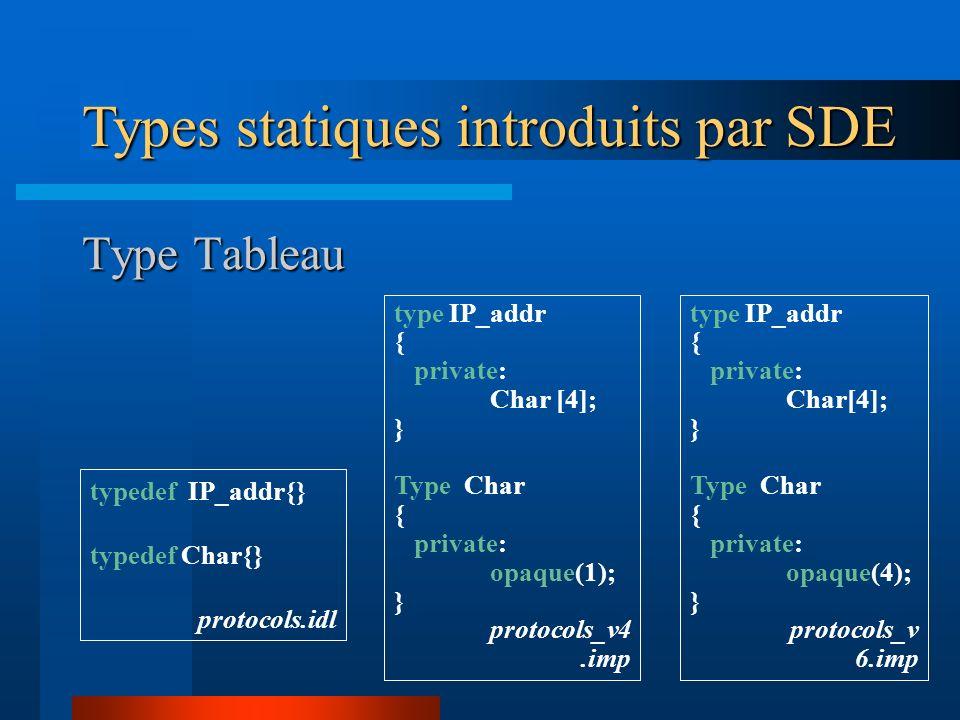 Type Tableau typedef IP_addr{} typedef Char{} protocols.idl type IP_addr { private: Char [4]; } Type Char { private: opaque(1); } protocols_v4.imp typ