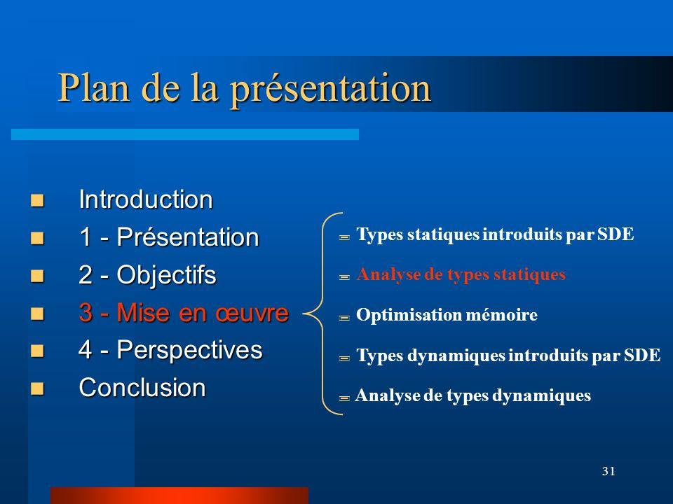 31 Plan de la présentation Introduction Introduction 1 - Présentation 1 - Présentation 2 - Objectifs 2 - Objectifs 3 - Mise en œuvre 3 - Mise en œuvre
