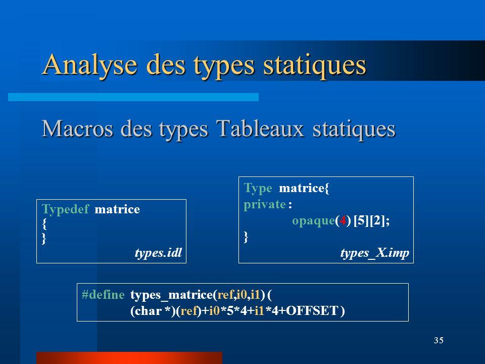35 Macros des types Tableaux statiques #define types_matrice(ref,i0,i1) ( (char *)(ref)+i0*5*4+i1*4+OFFSET ) Type matrice{ private : opaque(4) [5][2]; } types_X.imp Typedef matrice { } types.idl Analyse des types statiques