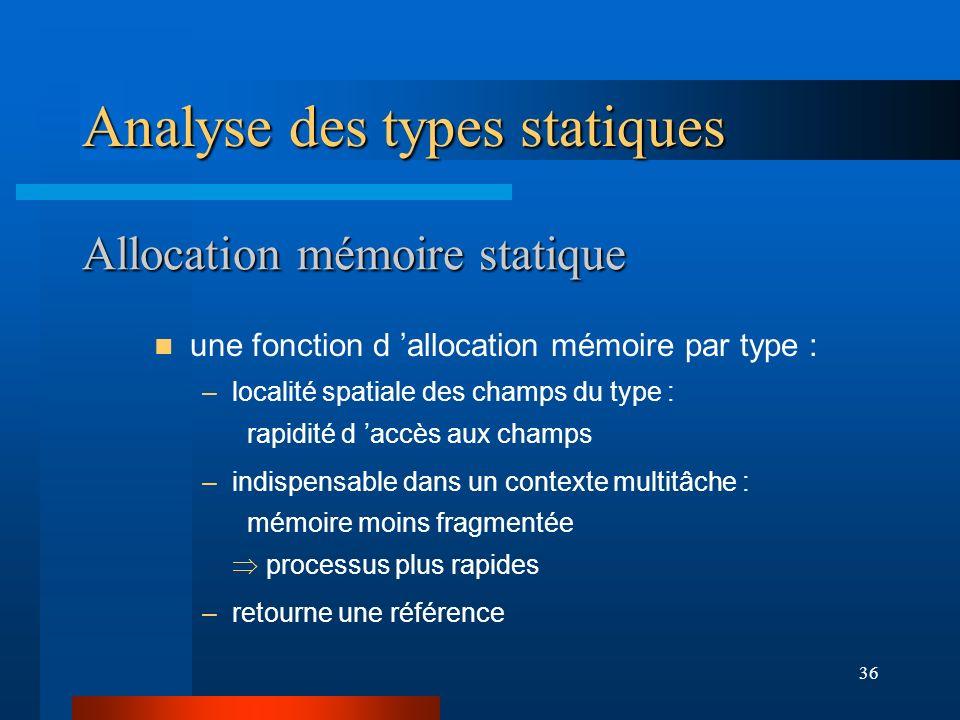 36 Allocation mémoire statique une fonction d allocation mémoire par type : –localité spatiale des champs du type : rapidité d accès aux champs –indis