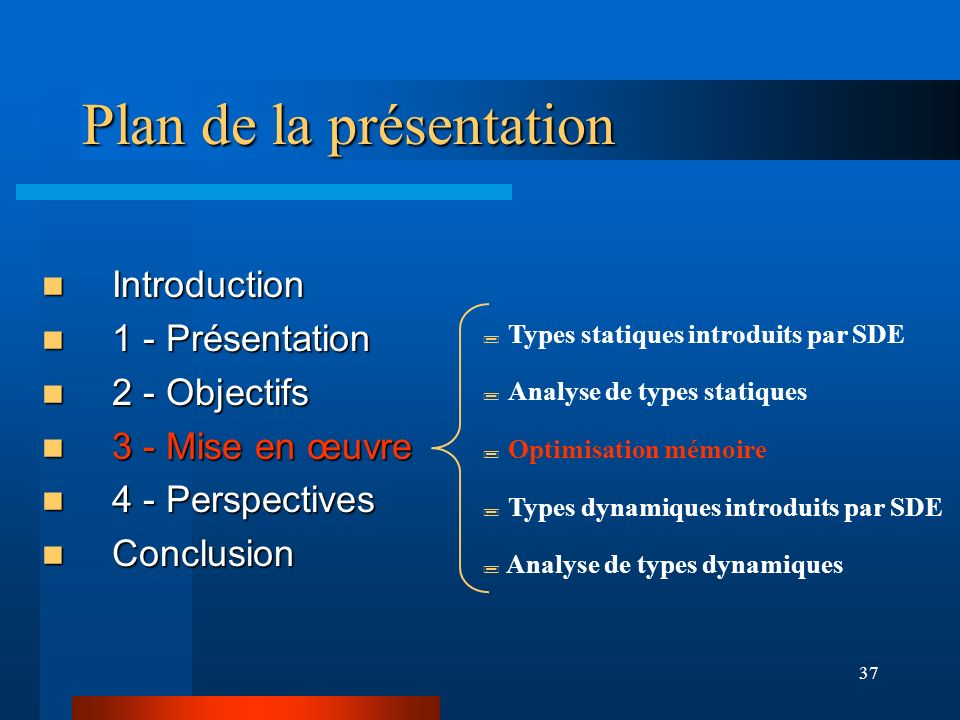 38 Optimisation mémoire (1/9) État initial du SDE : Placement Mémoire Pas d optimisation