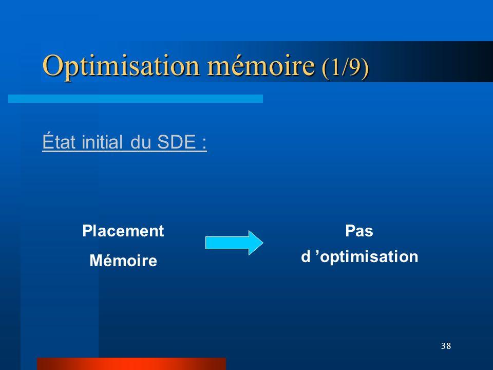 38 Optimisation mémoire (1/9) État initial du SDE : Placement Mémoire Pas d optimisation
