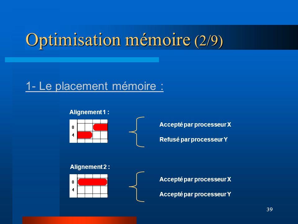 39 Optimisation mémoire (2/9) 1- Le placement mémoire : Alignement 1 : Alignement 2 : Accepté par processeur X Refusé par processeur Y Accepté par pro