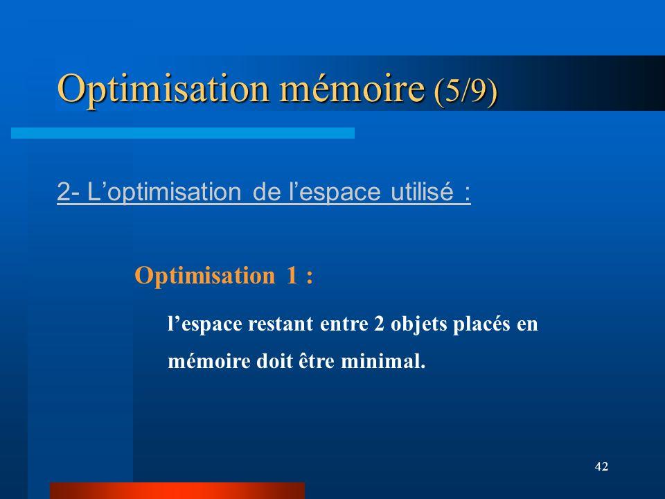42 Optimisation mémoire (5/9) 2- Loptimisation de lespace utilisé : Optimisation 1 : lespace restant entre 2 objets placés en mémoire doit être minima