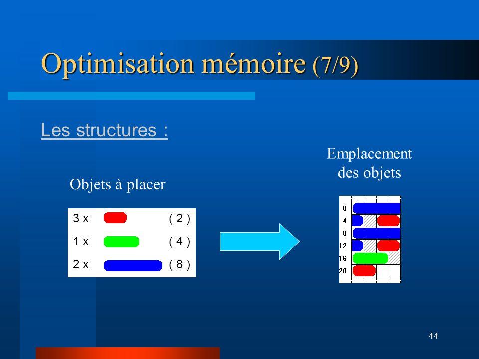 44 3 x( 2 ) 1 x( 4 ) 2 x( 8 ) Optimisation mémoire (7/9) Les structures : Objets à placer Emplacement des objets