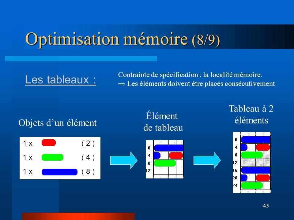45 1 x( 2 ) 1 x( 4 ) 1 x( 8 ) Optimisation mémoire (8/9) Les tableaux : Objets dun élément Élément de tableau Tableau à 2 éléments Contrainte de spéci