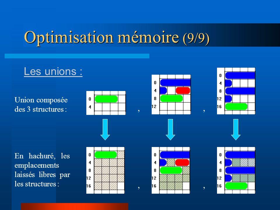 Optimisation mémoire (9/9) Les unions : Union composée des 3 structures :,, En hachuré, les emplacements laissés libres par les structures :,,