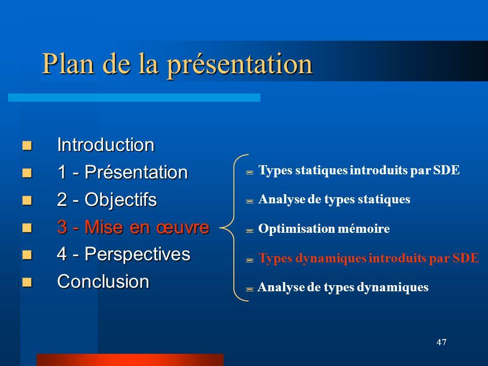 47 Plan de la présentation Introduction Introduction 1 - Présentation 1 - Présentation 2 - Objectifs 2 - Objectifs 3 - Mise en œuvre 3 - Mise en œuvre