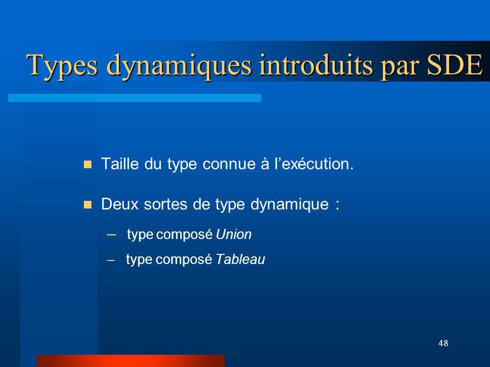 48 Types dynamiques introduits par SDE Taille du type connue à lexécution. Deux sortes de type dynamique : – type composé Union – type composé Tableau