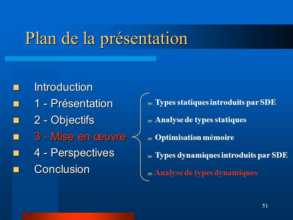51 Plan de la présentation Introduction Introduction 1 - Présentation 1 - Présentation 2 - Objectifs 2 - Objectifs 3 - Mise en œuvre 3 - Mise en œuvre