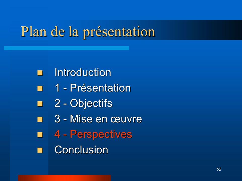 55 Plan de la présentation Introduction Introduction 1 - Présentation 1 - Présentation 2 - Objectifs 2 - Objectifs 3 - Mise en œuvre 3 - Mise en œuvre
