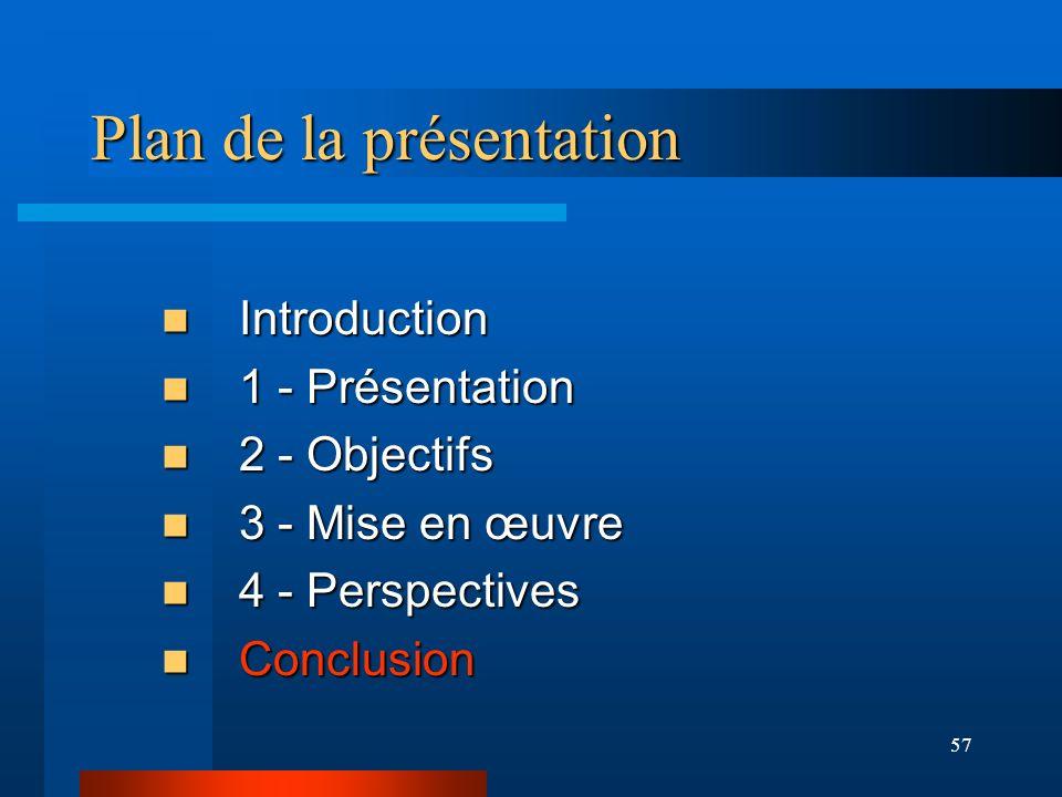 57 Plan de la présentation Introduction Introduction 1 - Présentation 1 - Présentation 2 - Objectifs 2 - Objectifs 3 - Mise en œuvre 3 - Mise en œuvre
