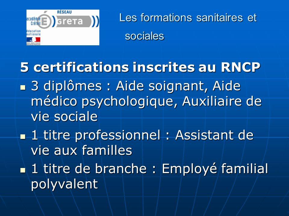 Les formations sanitaires et sociales 5 certifications inscrites au RNCP 3 diplômes : Aide soignant, Aide médico psychologique, Auxiliaire de vie soci