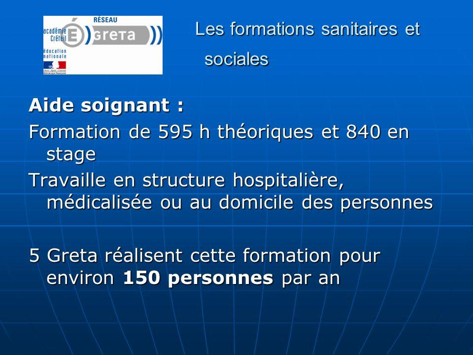 Les formations sanitaires et sociales Aide soignant : Formation de 595 h théoriques et 840 en stage Travaille en structure hospitalière, médicalisée o