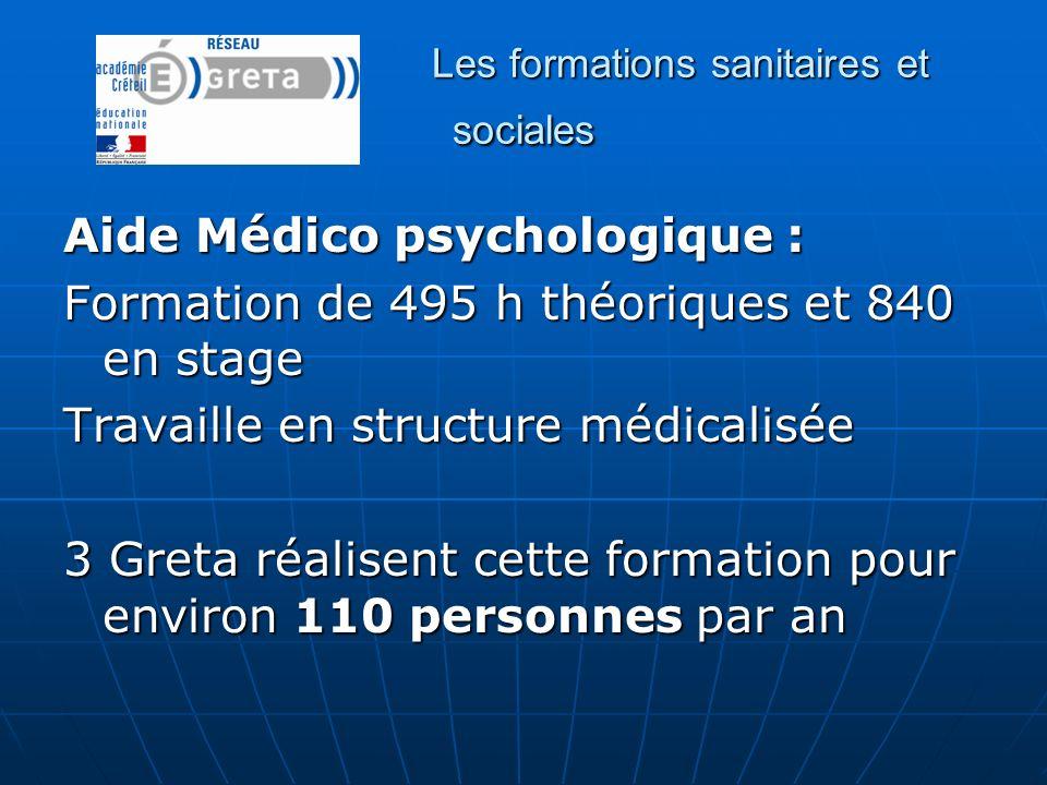 Les formations sanitaires et sociales Aide Médico psychologique : Formation de 495 h théoriques et 840 en stage Travaille en structure médicalisée 3 G