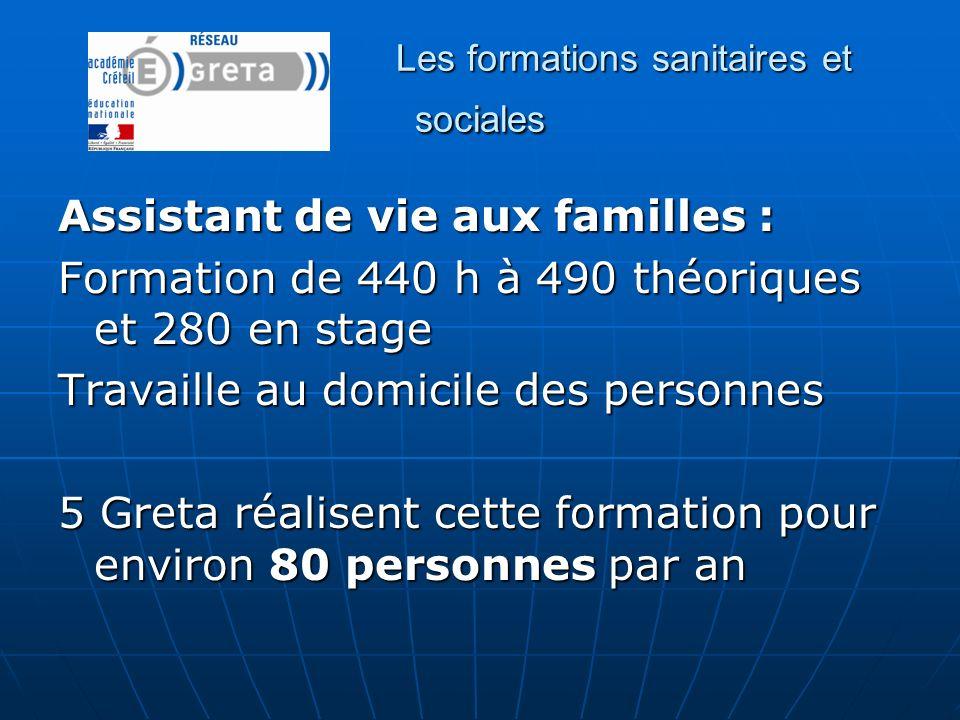 Les formations sanitaires et sociales Assistant de vie aux familles : Formation de 440 h à 490 théoriques et 280 en stage Travaille au domicile des pe