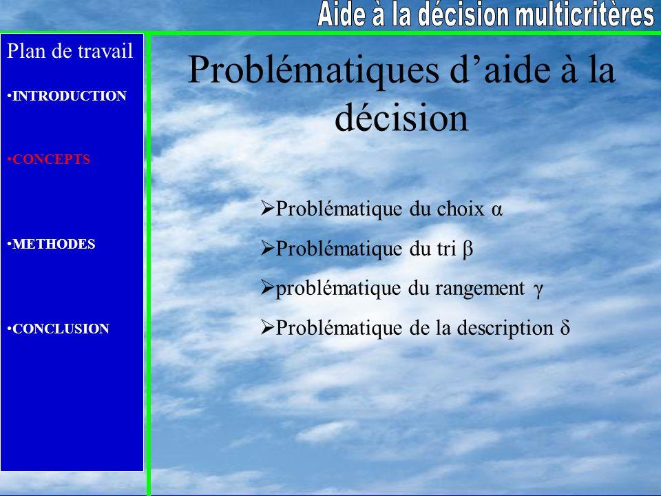 Plan de travail INTRODUCTION CONCEPTS METHODES CONCLUSION Problématiques daide à la décision Problématique du choix α Problématique du tri β problémat