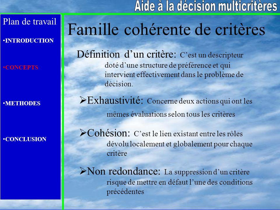 Plan de travail INTRODUCTION CONCEPTS METHODES CONCLUSION Famille cohérente de critères Exhaustivité: Concerne deux actions qui ont les mêmes évaluati