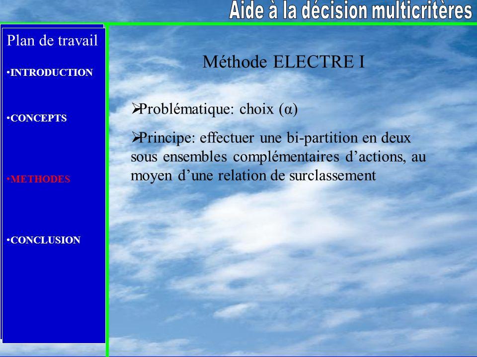 Plan de travail INTRODUCTION CONCEPTS METHODES CONCLUSION Plan de travail INTRODUCTION CONCEPTS METHODES CONCLUSION Méthode ELECTRE I Problématique: c