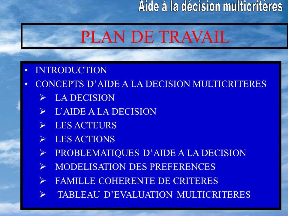 INTRODUCTION CONCEPTS DAIDE A LA DECISION MULTICRITERES LA DECISION LAIDE A LA DECISION LES ACTEURS LES ACTIONS PROBLEMATIQUES DAIDE A LA DECISION MOD