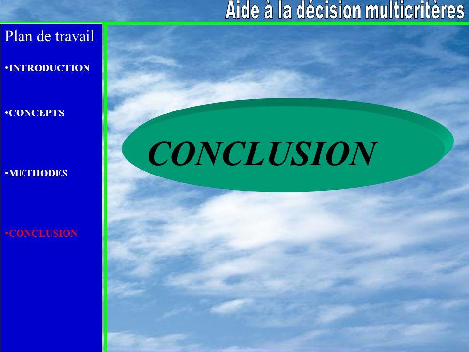 Plan de travail INTRODUCTION CONCEPTS METHODES CONCLUSION CONCLUSION