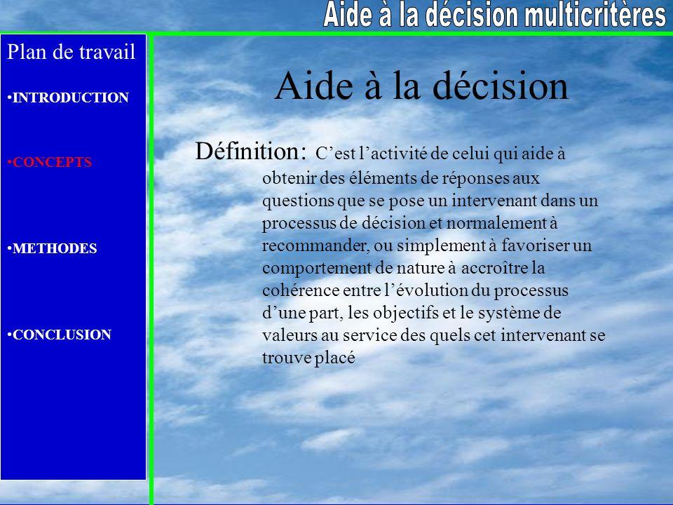 Plan de travail INTRODUCTION CONCEPTS METHODES CONCLUSION Aide à la décision Définition: Cest lactivité de celui qui aide à obtenir des éléments de ré