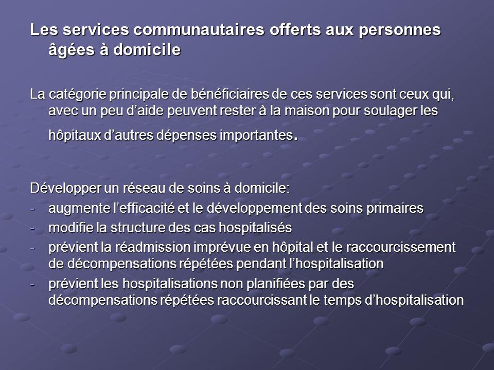 Les services communautaires offerts aux personnes âgées à domicile La catégorie principale de bénéficiaires de ces services sont ceux qui, avec un peu