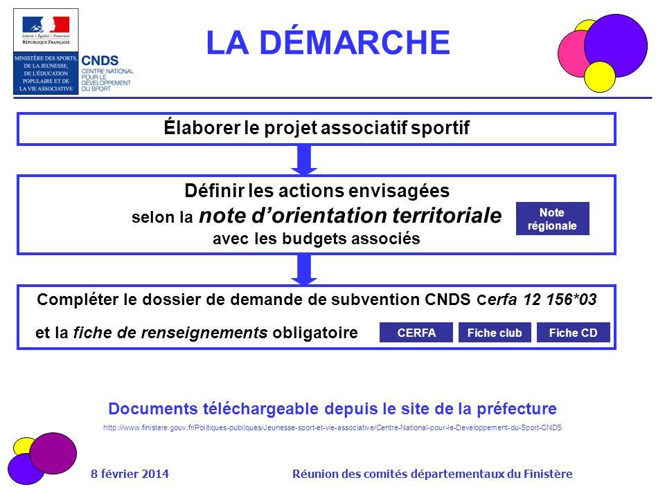 8 février 2014 Réunion des comités départementaux du Finistère Élaborer le projet associatif sportif Définir les actions envisagées selon la note dori