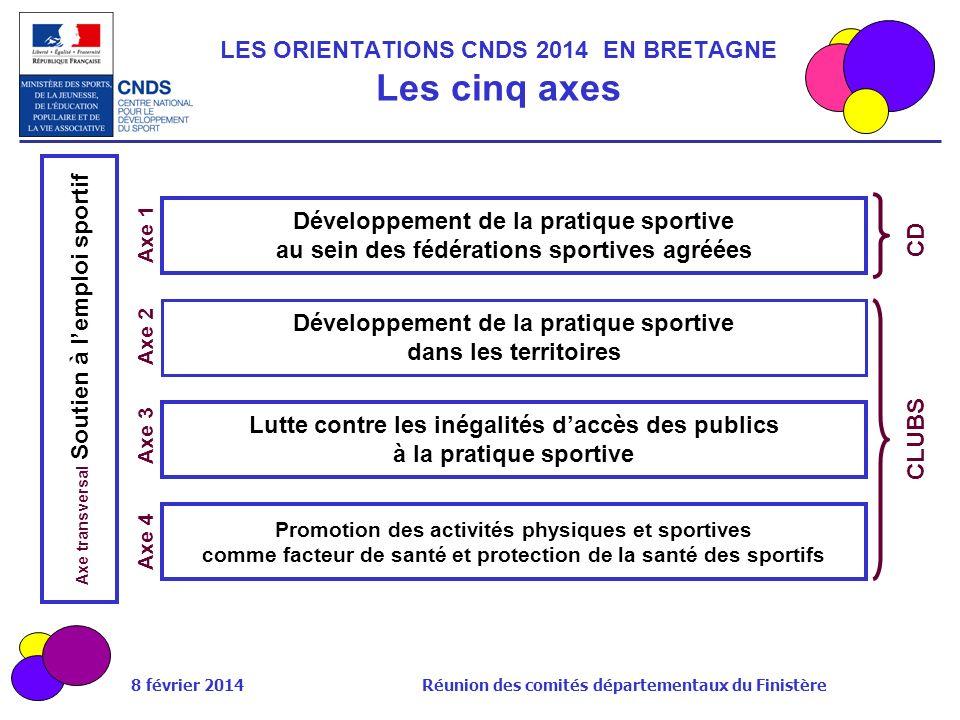 8 février 2014 Réunion des comités départementaux du Finistère LES ORIENTATIONS CNDS 2014 EN BRETAGNE Les cinq axes Développement de la pratique sport