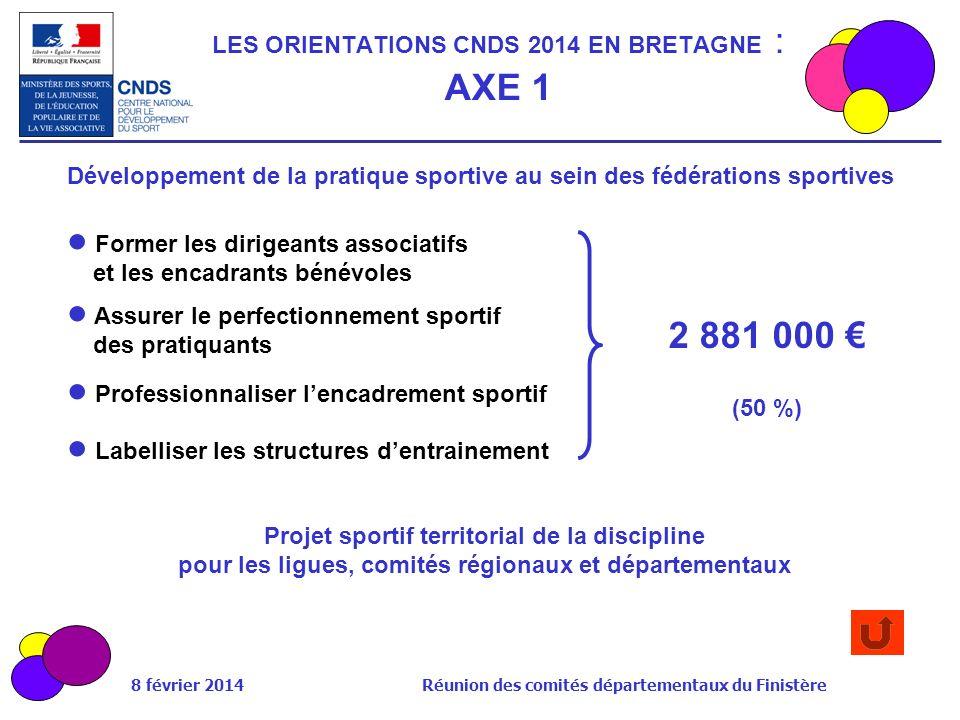 8 février 2014 Réunion des comités départementaux du Finistère Former les dirigeants associatifs et les encadrants bénévoles Assurer le perfectionneme