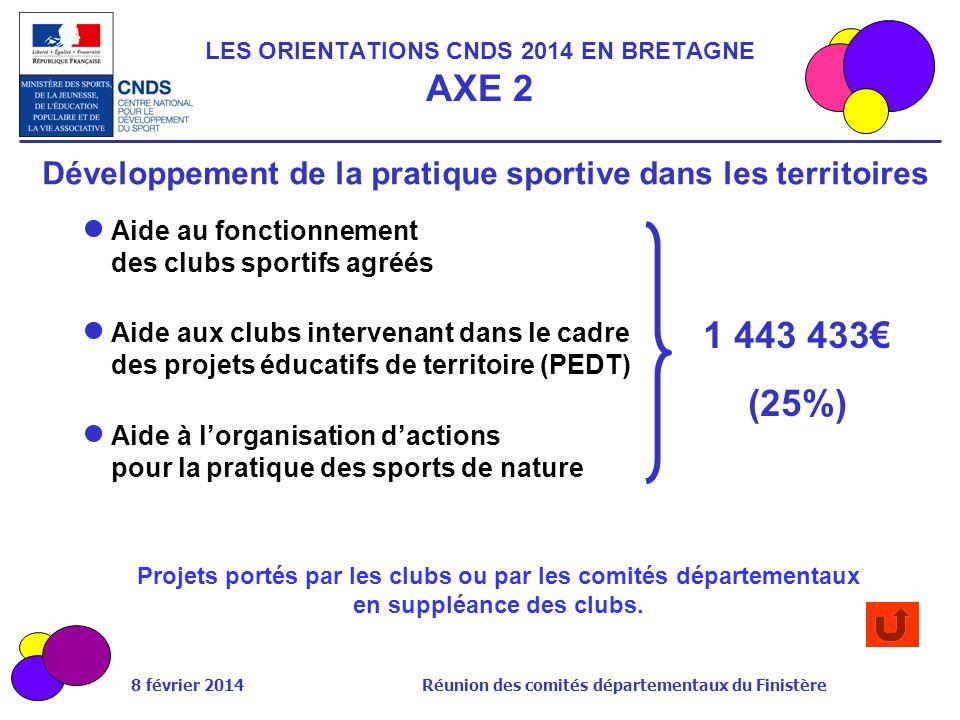 8 février 2014 Réunion des comités départementaux du Finistère Aide au fonctionnement des clubs sportifs agréés Aide aux clubs intervenant dans le cad