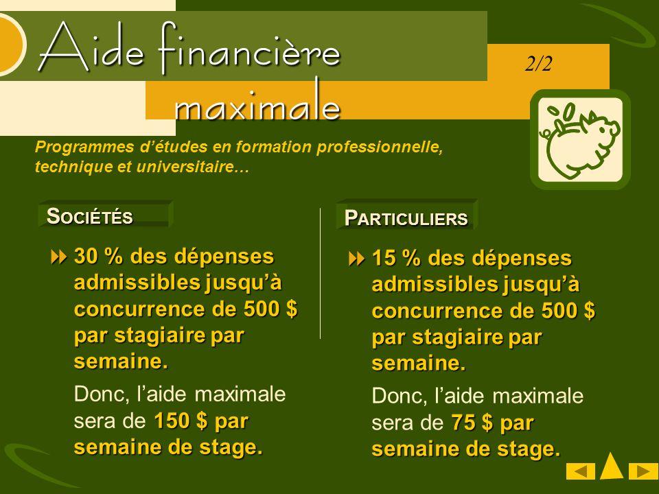 Aide financière maximale S OCIÉTÉS 30 % des dépenses admissibles jusquà concurrence de 500 $ par stagiaire par semaine. 30 % des dépenses admissibles