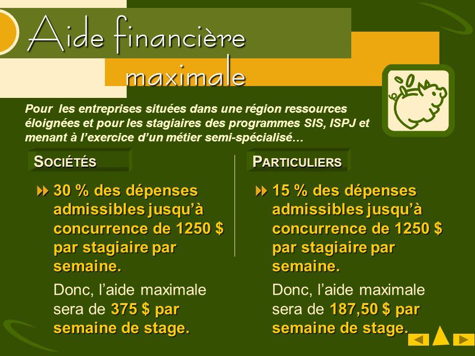 Aide financière S OCIÉTÉS 30 % des dépenses admissibles jusquà concurrence de 1250 $ par stagiaire par semaine. 30 % des dépenses admissibles jusquà c