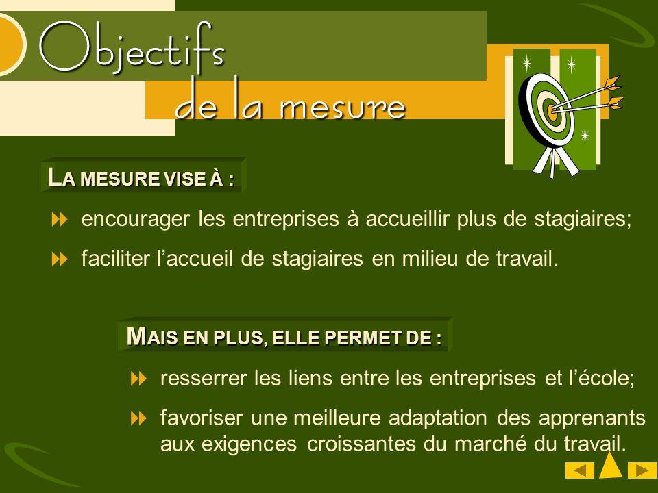 Objectifs de la mesure L A MESURE VISE À : encourager les entreprises à accueillir plus de stagiaires; faciliter laccueil de stagiaires en milieu de t