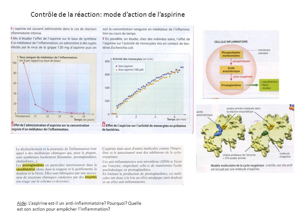 Contrôle de la réaction: mode daction de laspirine Aide: Laspirine est-il un anti-inflammatoire? Pourquoi? Quelle est son action pour empêcher l'infla