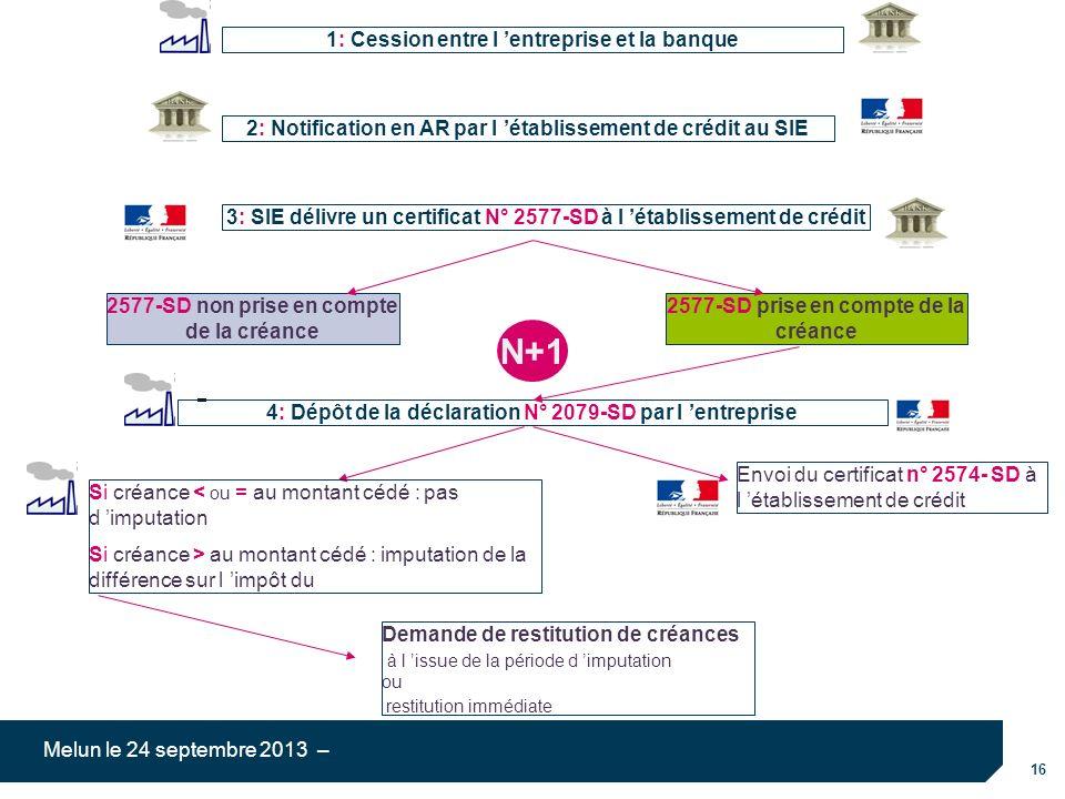 16 Melun le 24 septembre 2013 – 1: Cession entre l entreprise et la banque 2: Notification en AR par l établissement de crédit au SIE 3: SIE délivre u