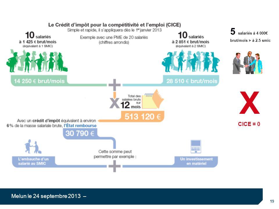 19 Melun le 24 septembre 2013 – 5 salariés à 4 000 brut/mois > à 2.5 smic X CICE = 0
