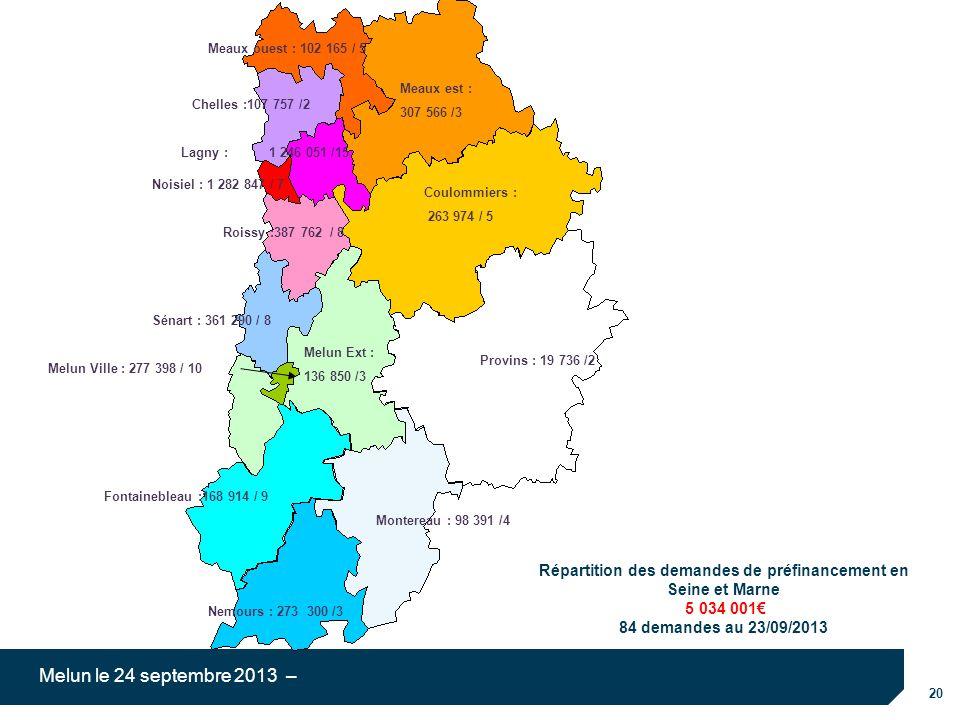 20 Melun le 24 septembre 2013 – Meaux Répartition des demandes de préfinancement en Seine et Marne 5 034 001 84 demandes au 23/09/2013 Provins : 19 73