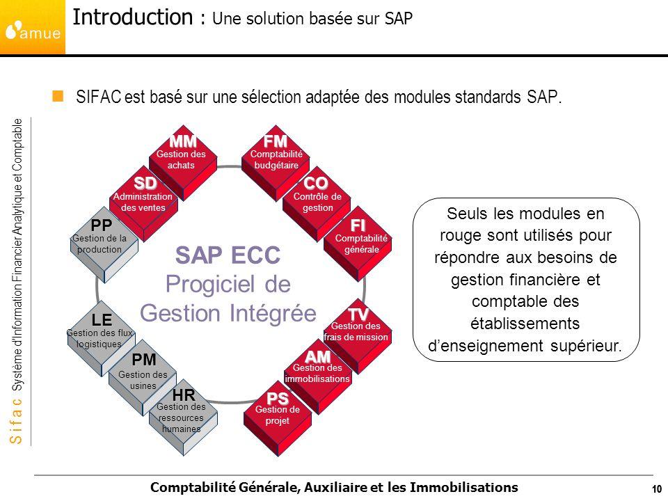 S i f a c Système dInformation Financier Analytique et Comptable Comptabilité Générale, Auxiliaire et les Immobilisations 10 SIFAC est basé sur une sé