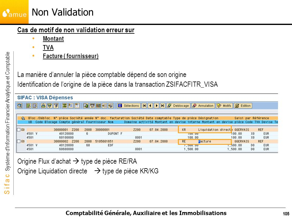 S i f a c Système dInformation Financier Analytique et Comptable Comptabilité Générale, Auxiliaire et les Immobilisations 105 Non Validation Cas de mo